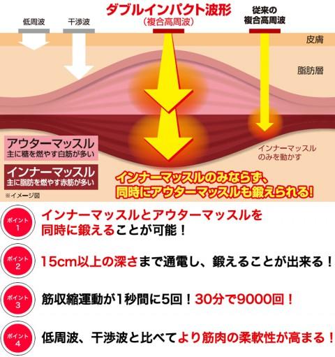 さあ始めよう!!EMSトレーニング☆    のや接骨院